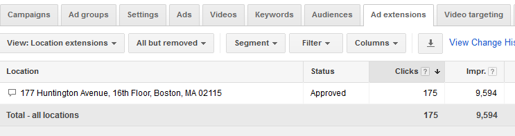 view location extensions metrics in adwords