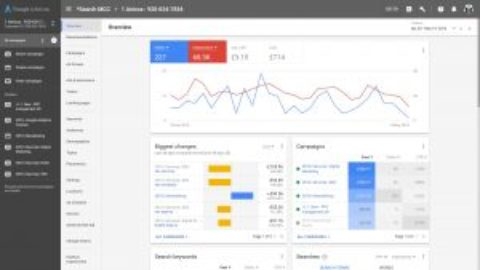 Using the new Google AdWords dashboard