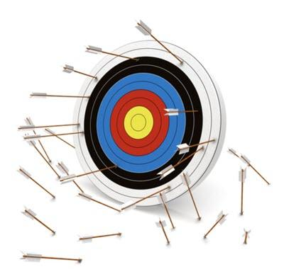 content marketing targets