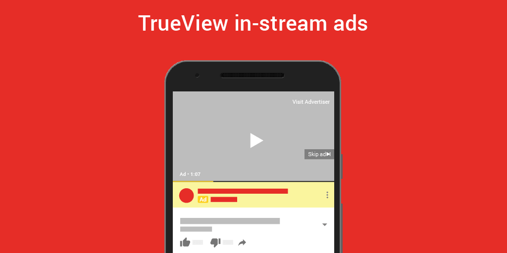 Google Ads Networks TrueView In Stream