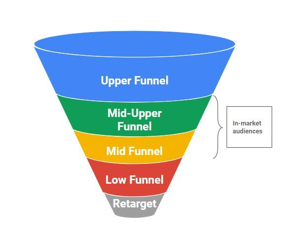 Customer Spotlight on HookLead sales funnel
