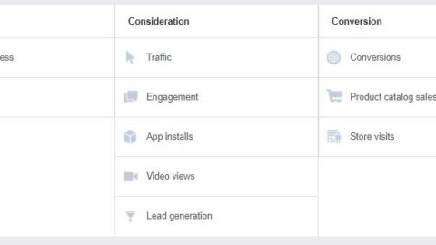 "Facebook Ads Checklist: 5 Quick Questions to Ask Before You Hit ""Go"""