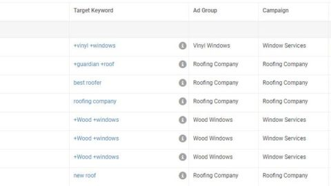 3 Shockingly Common Google Ads Account Issues