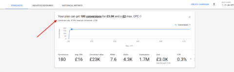 PPC advertising: Eight questions your boss will ask