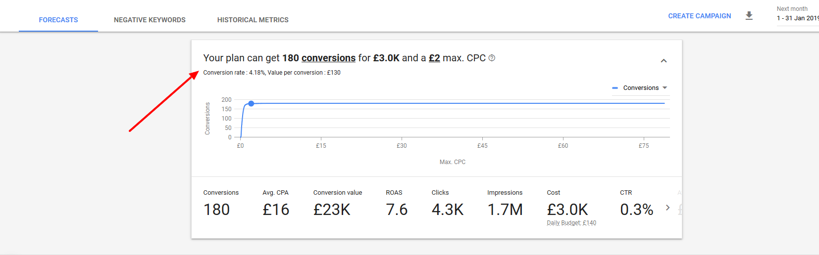 PPC advertising: Eight questions your boss will ask – Amplified