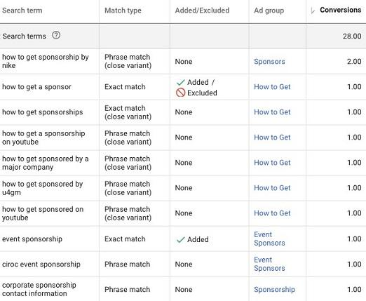 table of search terms
