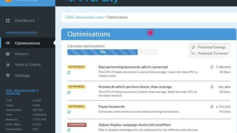 How to find a PPC management solution for your business