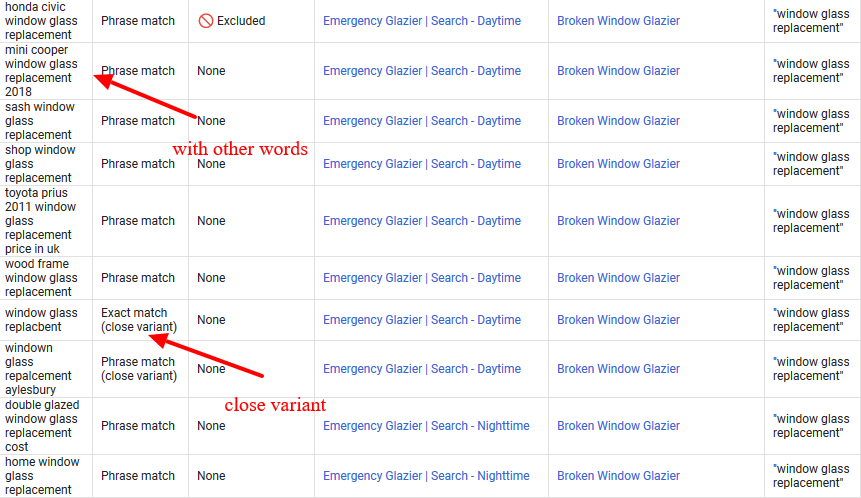 A real world example of a search terms report