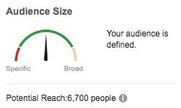 Instagram ads audience size
