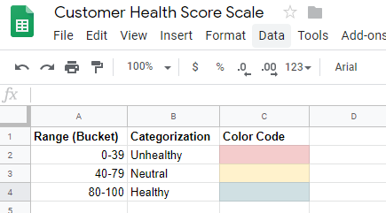 customer-health-scoring-scale