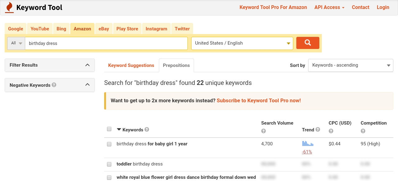 Example of using Keyword Tool to find what searchers search for, long-tail and relevant keywords they use on Amazon