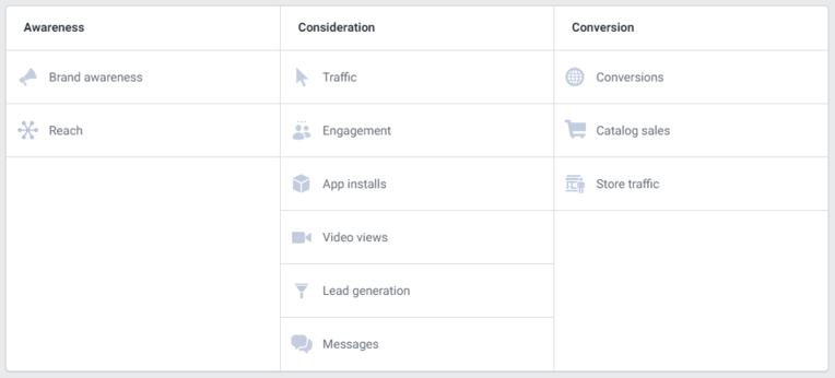 google-facebook-campaign-structure-objective-options