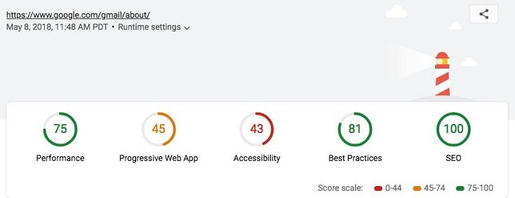 Google's Lighthouse update with Page Speed Insights
