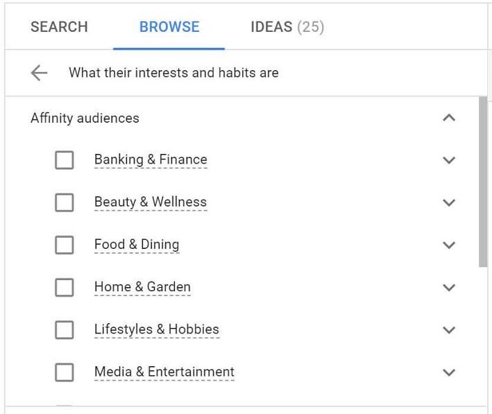 Google Search affinity audiences